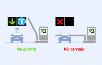Bip&Drive Funcionamiento de las barreras